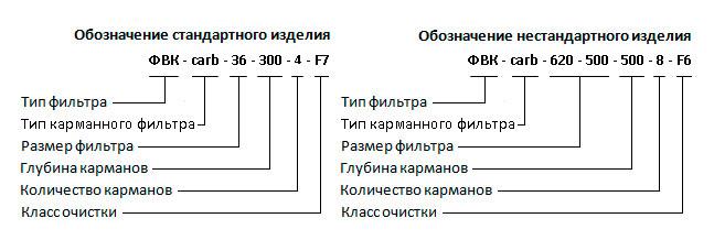 Карманный угольный фильтр ФВК carb правила составления спецификации