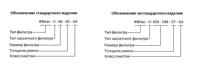 Воздушный кассетный фильтр правила составления спецификации