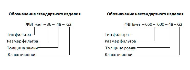 Фильтр панельный ФВП-мет (ФяРБ(М))(жироулавливающий фильтр) класс очистки G2