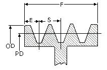 mt-klin-81