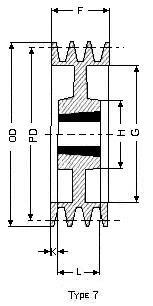 3-х ручейковый шкив SPA